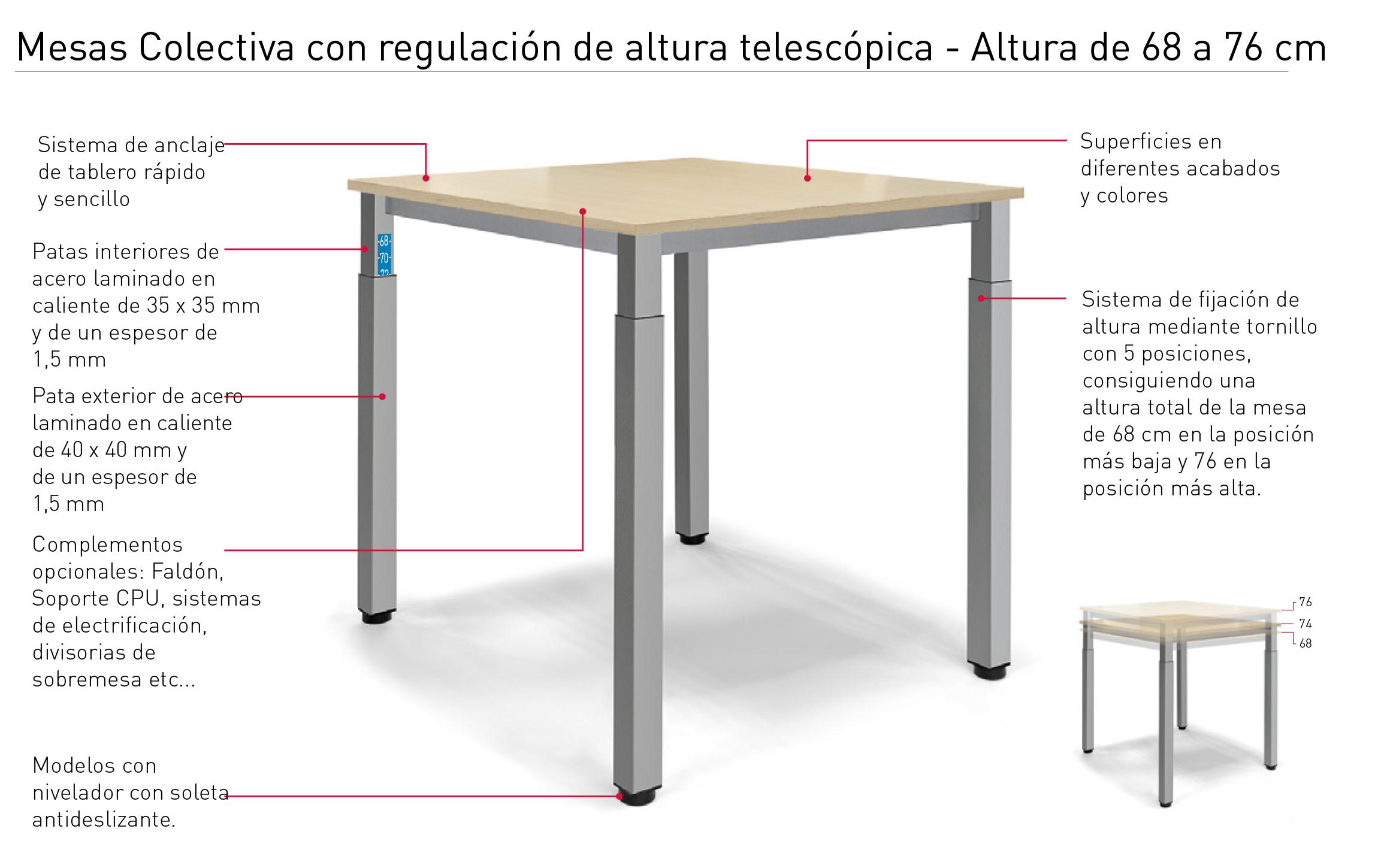 Mesas regulables ergonom a en el entorno laboral iii for Mesas de trabajo para oficina